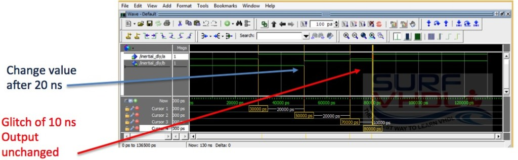 VHDL Inertial Delay Simulation Example
