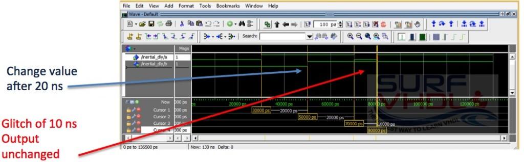 VHDL Inertial Delay Simulation Example