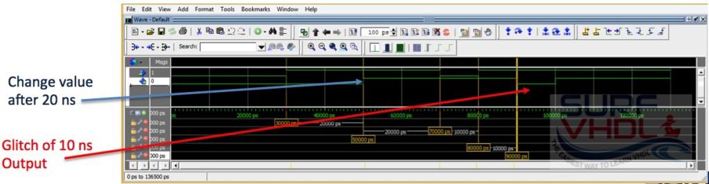 VHDL Transport Delay Simulation Example