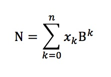 Generic Number Representation