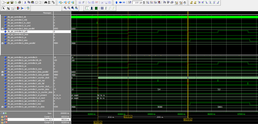 Figure 7 - SPI Controller Modelsi simulation - cycle start