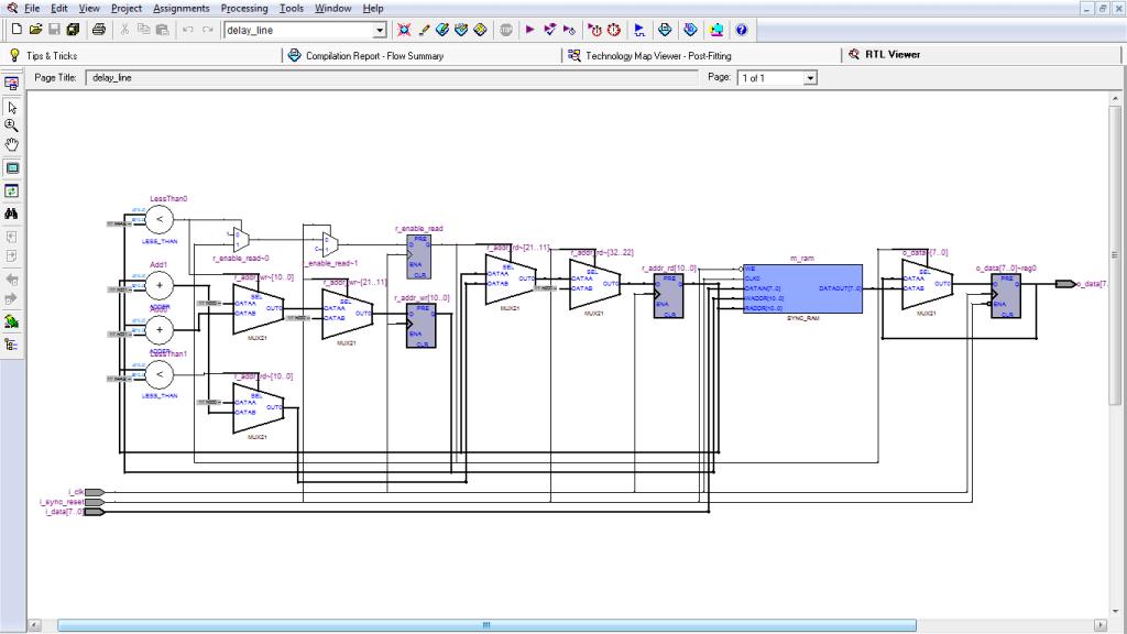Quartus II RTL viewer for VHDL code of Digital Delay Line